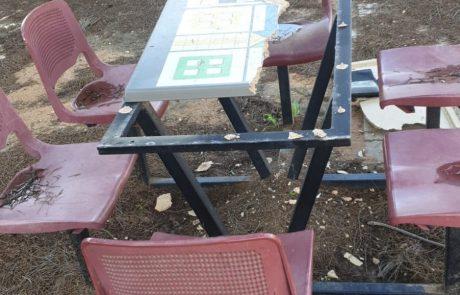 ונדליזם בבית הספר רמז בכפר סבא – שמשות מנופצות, פגיעה במתקני חצר ונזקים לאולם הספורט